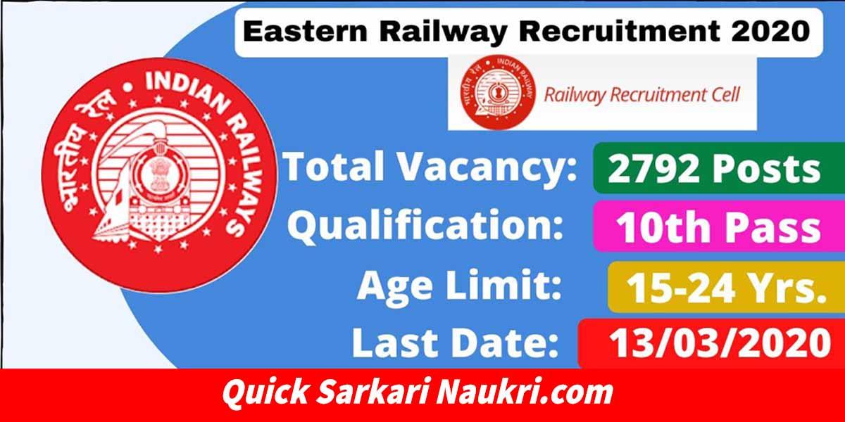 Eastern Railway Apprentice Recruitment 2020