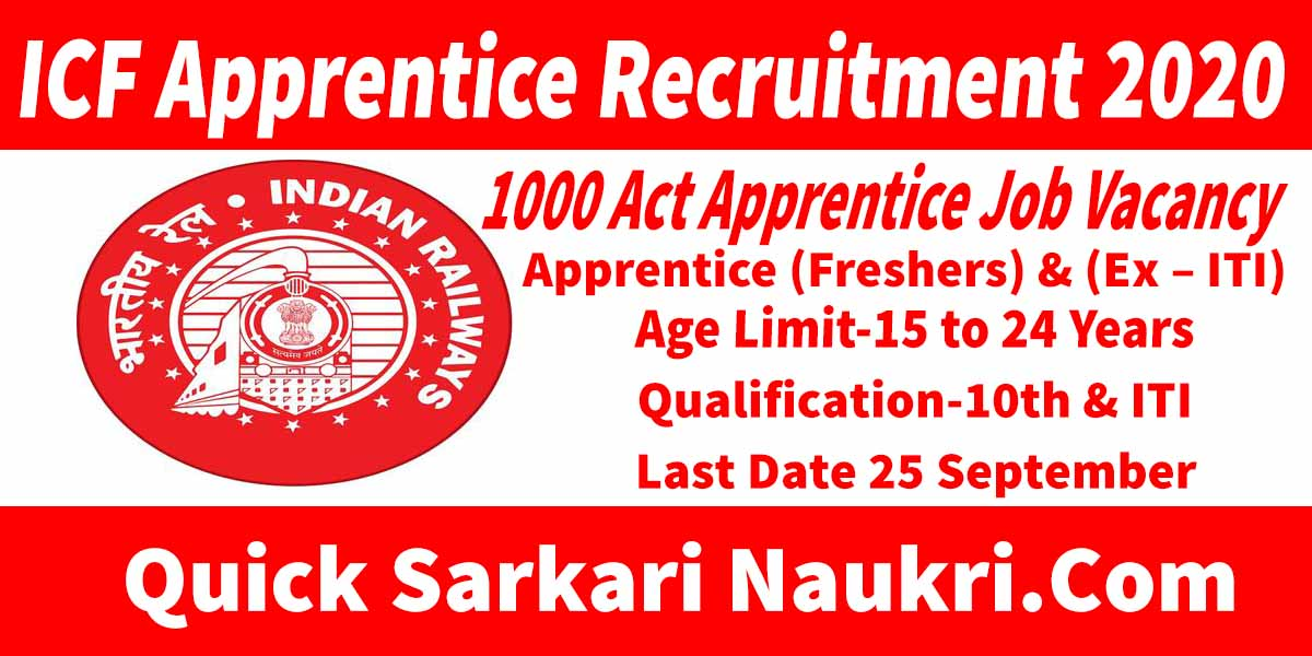 ICF Apprentice Recruitment 2020 Salary
